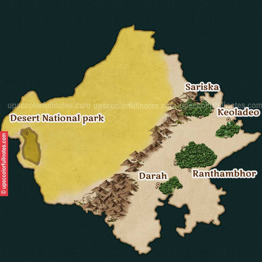 National park in rajasthan