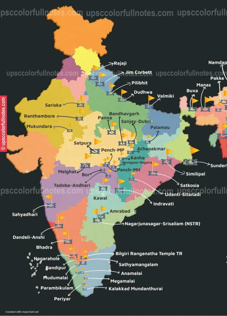tiger population in india