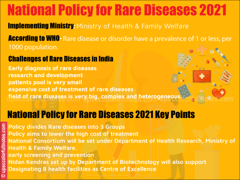 National Policy for Rare Diseases 2021